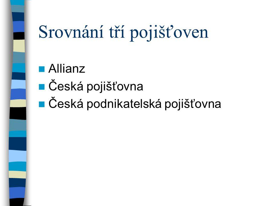 Srovnání tří pojišťoven Allianz Česká pojišťovna Česká podnikatelská pojišťovna