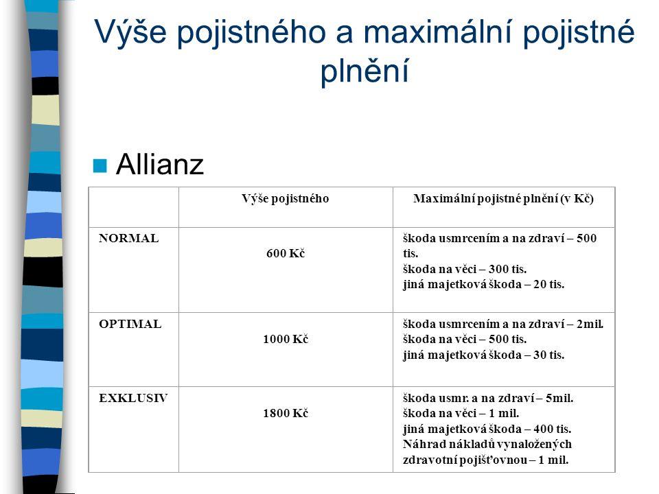 Výše pojistného a maximální pojistné plnění Allianz Výše pojistnéhoMaximální pojistné plnění (v Kč) NORMAL 600 Kč škoda usmrcením a na zdraví – 500 tis.