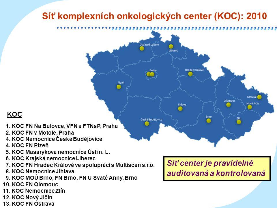 Síť komplexních onkologických center (KOC): 2010 1. KOC FN Na Bulovce, VFN a FTNsP, Praha 2. KOC FN v Motole, Praha 4. KOC Nemocnice České Budějovice
