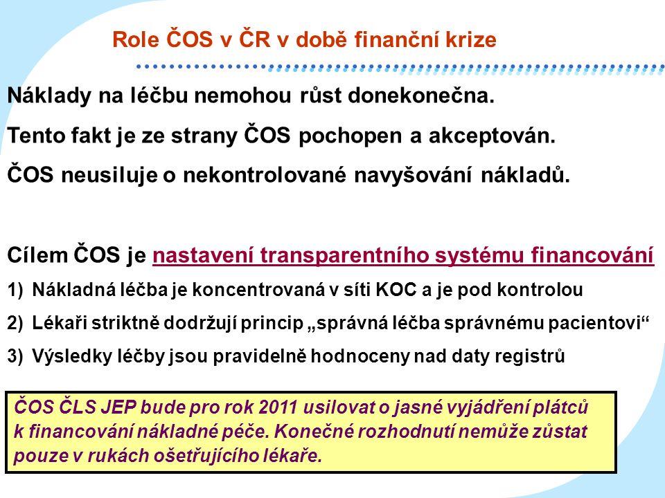 Role ČOS v ČR v době finanční krize Náklady na léčbu nemohou růst donekonečna. Tento fakt je ze strany ČOS pochopen a akceptován. ČOS neusiluje o neko