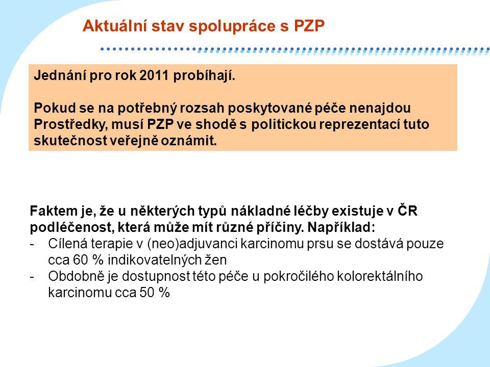Aktuální stav spolupráce s PZP Jednání pro rok 2011 probíhají. Pokud se na potřebný rozsah poskytované péče nenajdou Prostředky, musí PZP ve shodě s p