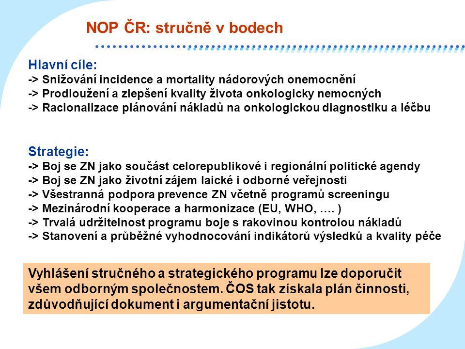 NOP ČR: stručně v bodech Hlavní cíle: -> Snižování incidence a mortality nádorových onemocnění -> Prodloužení a zlepšení kvality života onkologicky ne