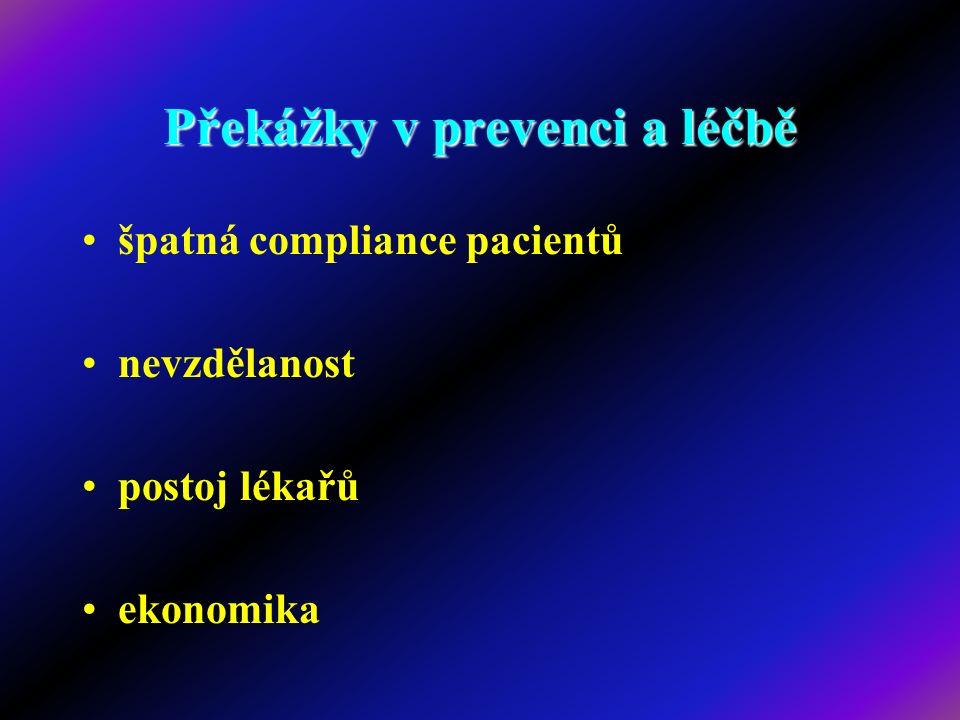 Překážky v prevenci a léčbě špatná compliance pacientů nevzdělanost postoj lékařů ekonomika