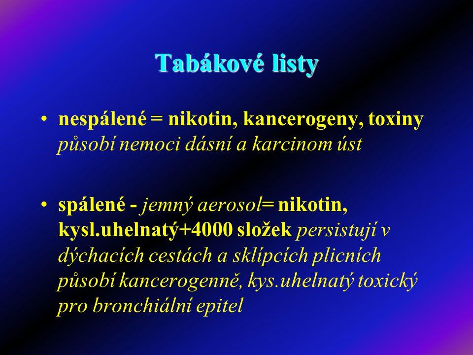Tabákové listy nespálené = nikotin, kancerogeny, toxiny působí nemoci dásní a karcinom úst spálené - jemný aerosol= nikotin, kysl.uhelnatý+4000 složek
