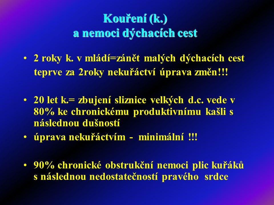 Kouření (k.) a nemoci dýchacích cest 2 roky k. v mládí=zánět malých dýchacích cest teprve za 2roky nekuřáctví úprava změn!!! 20 let k.= zbujení slizni