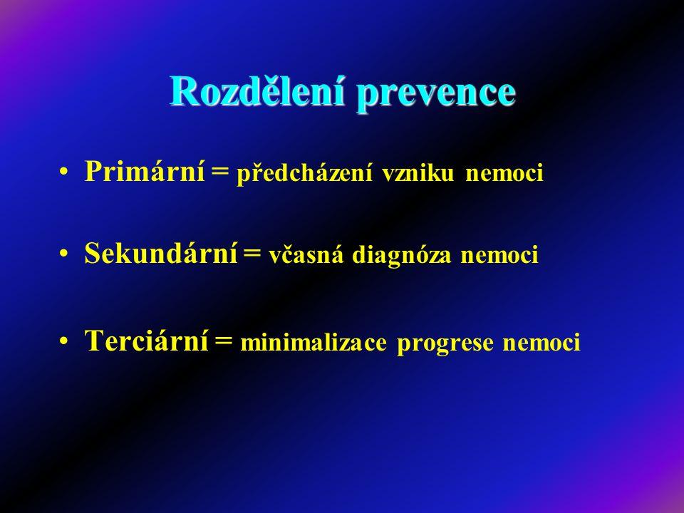 Rozdělení prevence Primární = předcházení vzniku nemoci Sekundární = včasná diagnóza nemoci Terciární = minimalizace progrese nemoci