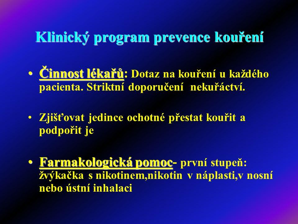 Klinický program prevence kouření Činnost lékařůČinnost lékařů: Dotaz na kouření u každého pacienta. Striktní doporučení nekuřáctví. Zjišťovat jedince