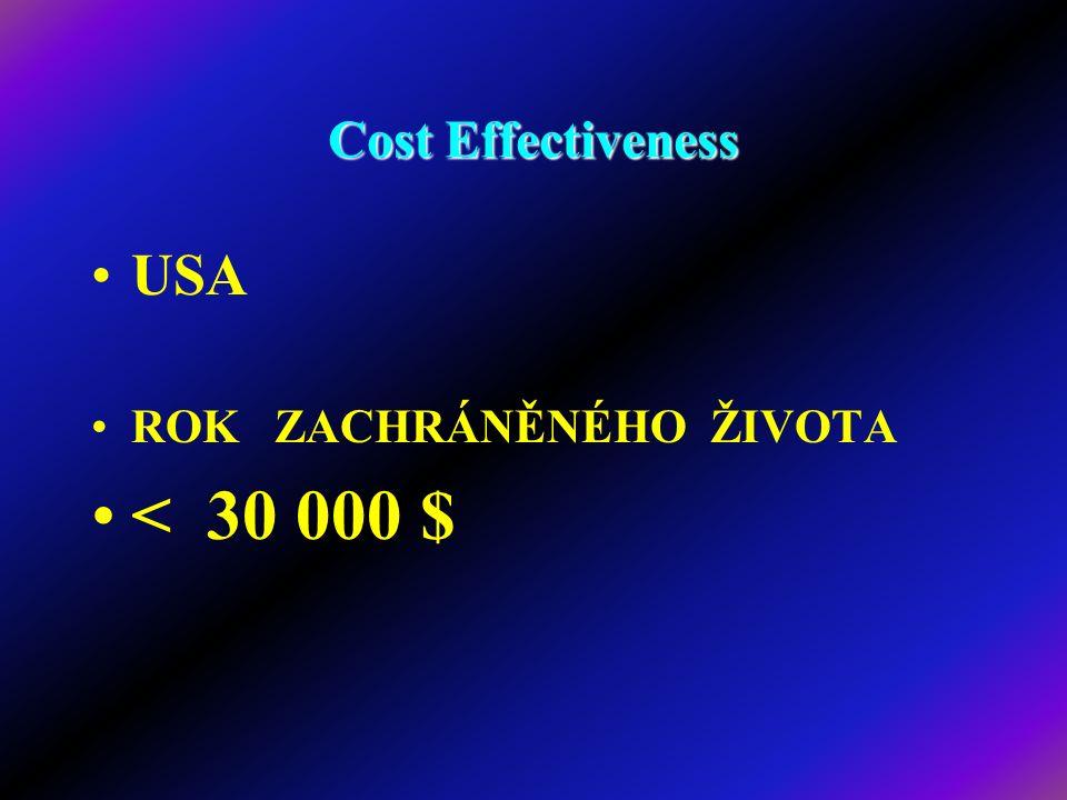 Cost Effectiveness USA ROK ZACHRÁNĚNÉHO ŽIVOTA < 30 000 $