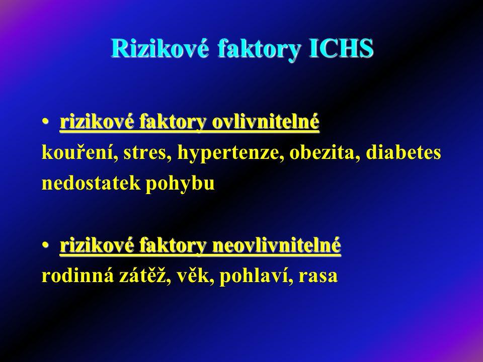 Rizikové faktory se vzájemně násobí 3 x1,6 x4x hypertonik 3 x, kuřák 1,6 x, >cholesterol 4x 4,5x kouřící hypertonik - 4,5x 6x >cholesterol + kuřák - 6x 16x > cholesterol + kuřák + hypertonik - 16x