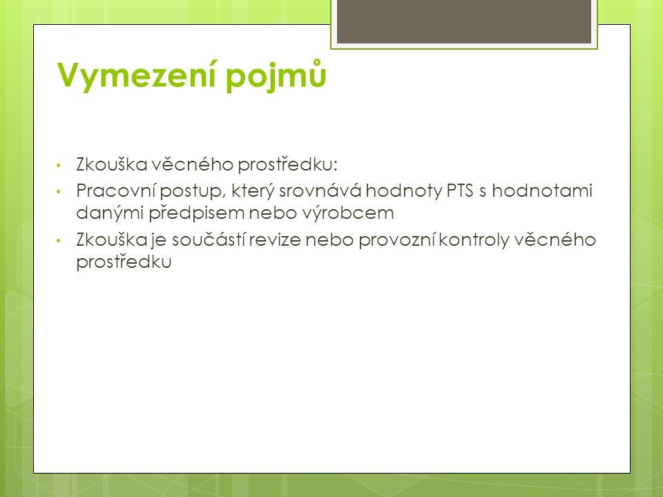 Použité zdroje Text: SIAŘ GŘ HZS ČR, kterým se vydává Řád technické služby HZS ČR Autorem materiálu a všech jeho částí, není-li uvedeno jinak, je Ing.