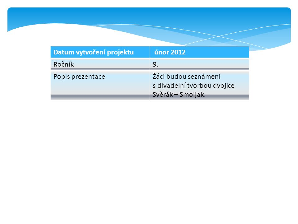 Datum vytvoření projektu únor 2012 Ročník9.