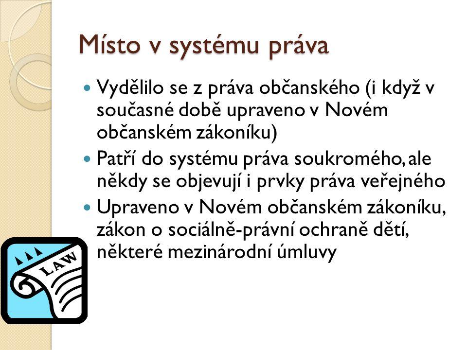 Místo v systému práva Vydělilo se z práva občanského (i když v současné době upraveno v Novém občanském zákoníku) Patří do systému práva soukromého, a
