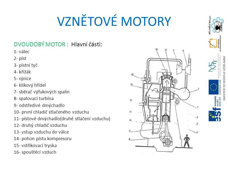 VZNĚTOVÉ MOTORY DVOUDOBÝ MOTOR : Hlavní části: 1- válec 2- píst 3- pístní tyč 4- křižák 5- ojnice 6- klikový hřídel 7- sběrač výfukových spalin 8- spalovací turbína 9- odstředivé dmýchadlo 10- první chladič stlačeného vzduchu 11- pístové dmýchadlo(druhé stlačení vzduchu) 12- druhý chladič vzduchu 13- vstup vzduchu do válce 14- pohon pístu kompresoru 15- vstřikovací tryska 16- spouštěcí vzduch