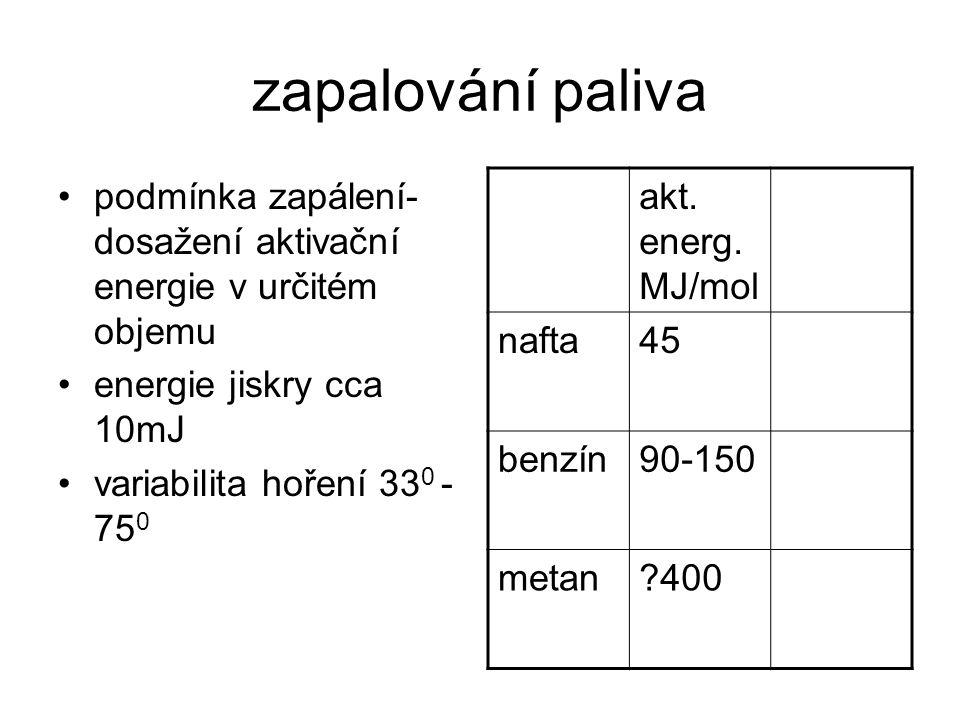 zapalování paliva podmínka zapálení- dosažení aktivační energie v určitém objemu energie jiskry cca 10mJ variabilita hoření 33 0 - 75 0 akt.