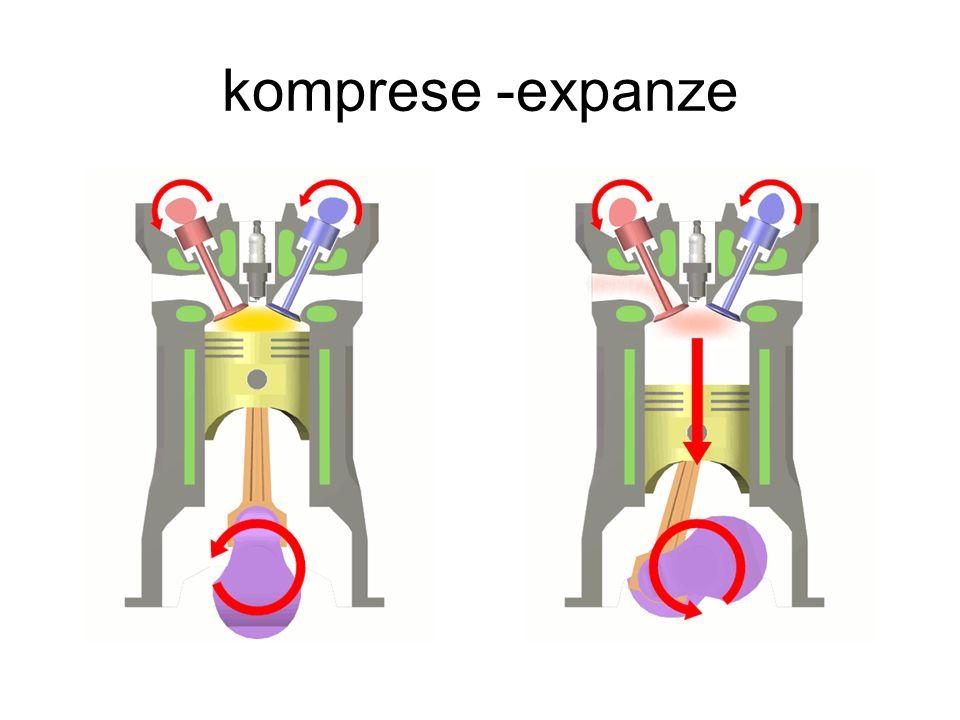 komprese -expanze