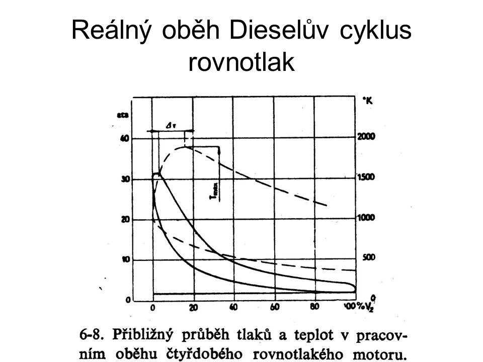 Reálný oběh Dieselův cyklus rovnotlak
