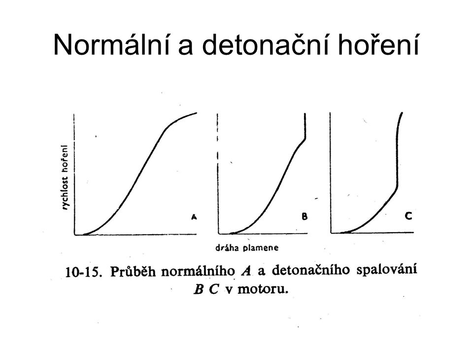 Normální a detonační hoření