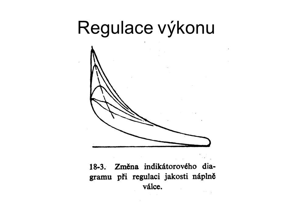 Regulace výkonu
