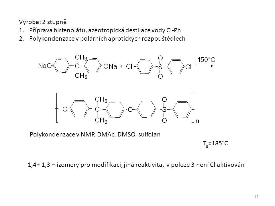 Výroba: 2 stupně 1.Příprava bisfenolátu, azeotropická destilace vody Cl-Ph 2.Polykondenzace v polárních aprotických rozpouštědlech Polykondenzace v NMP, DMAc, DMSO, sulfolan T g =185°C 1,4+ 1,3 – izomery pro modifikaci, jiná reaktivita, v poloze 3 není Cl aktivován 11