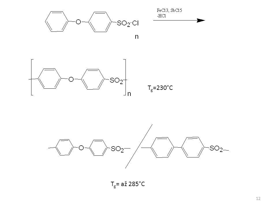 T g =230°C T g = až 285°C 12