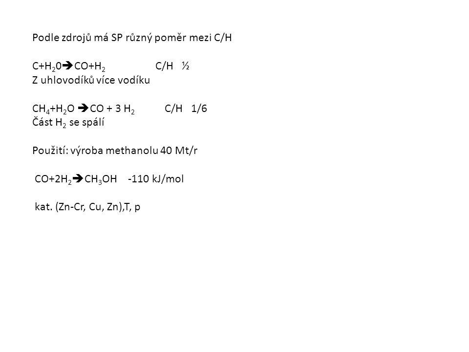 Podle zdrojů má SP různý poměr mezi C/H C+H 2 0  CO+H 2 C/H ½ Z uhlovodíků více vodíku CH 4 +H 2 O  CO + 3 H 2 C/H 1/6 Část H 2 se spálí Použití: výroba methanolu 40 Mt/r CO+2H 2  CH 3 OH -110 kJ/mol kat.