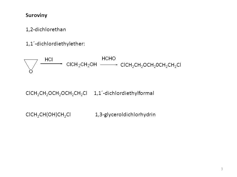 Suroviny 1,2-dichlorethan 1,1´-dichlordiethylether: ClCH 2 CH 2 OCH 2 0CH 2 CH 2 Cl ClCH 2 CH 2 OCH 2 OCH 2 CH 2 Cl 1,1´-dichlordiethylformal ClCH 2 CH(OH)CH 2 Cl 1,3-glyceroldichlorhydrin 3