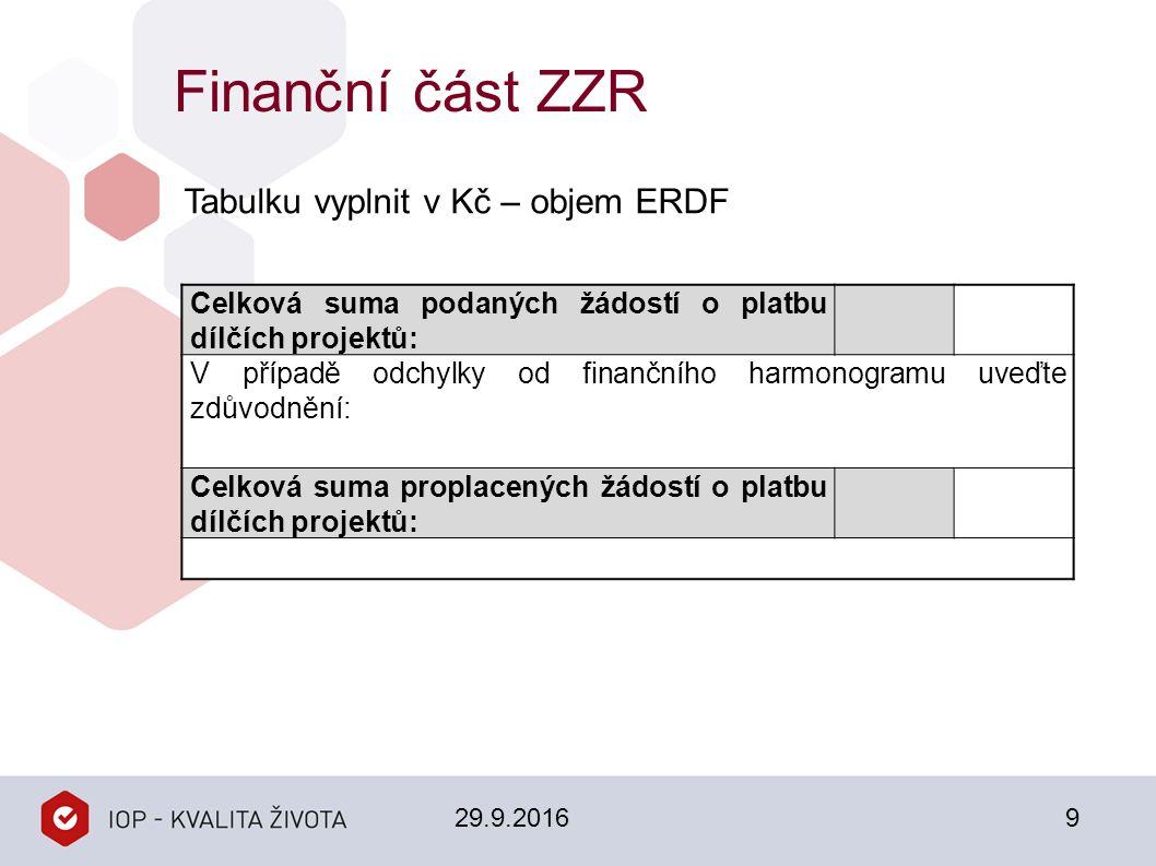 Finanční část ZZR Celková suma podaných žádostí o platbu dílčích projektů: V případě odchylky od finančního harmonogramu uveďte zdůvodnění: Celková suma proplacených žádostí o platbu dílčích projektů: 29.9.20169 Tabulku vyplnit v Kč – objem ERDF