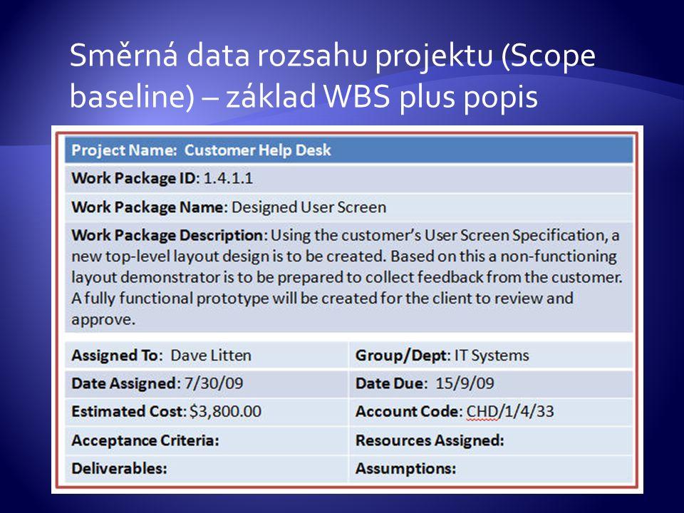 Směrná data rozsahu projektu (Scope baseline) – základ WBS plus popis
