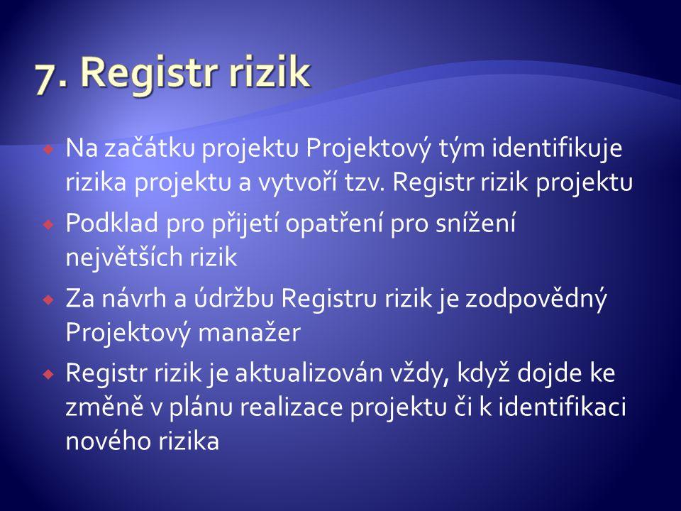  Na začátku projektu Projektový tým identifikuje rizika projektu a vytvoří tzv. Registr rizik projektu  Podklad pro přijetí opatření pro snížení nej