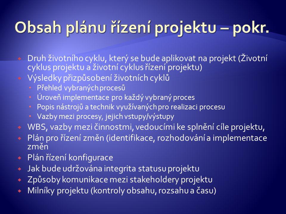 Druh životního cyklu, který se bude aplikovat na projekt (Životní cyklus projektu a životní cyklus řízení projektu)  Výsledky přizpůsobení životníc