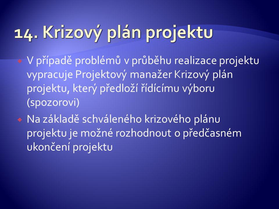  V případě problémů v průběhu realizace projektu vypracuje Projektový manažer Krizový plán projektu, který předloží řídícímu výboru (spozorovi)  Na