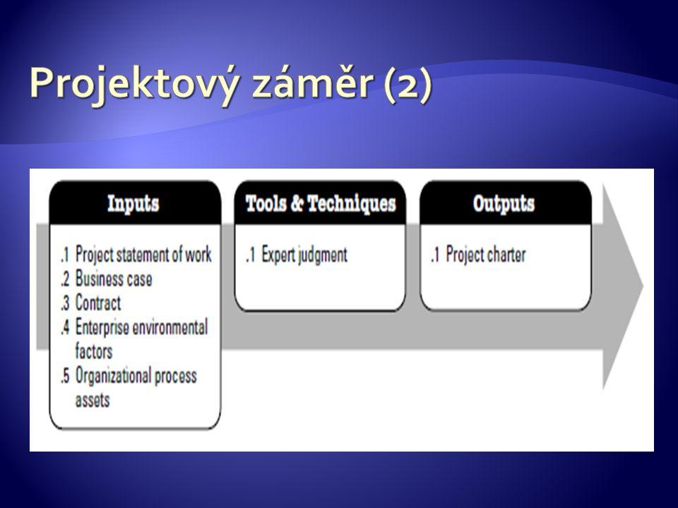  Výchozí (primární) formalizovaný dokument projektu - tzv.