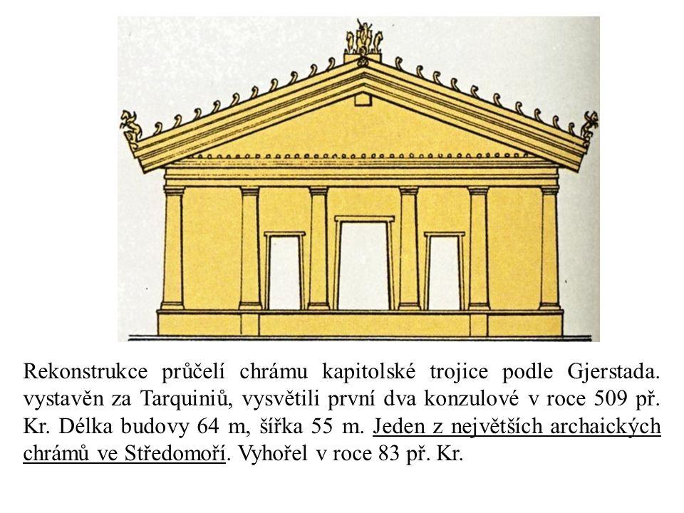 Rekonstrukce průčelí chrámu kapitolské trojice podle Gjerstada. vystavěn za Tarquiniů, vysvětili první dva konzulové v roce 509 př. Kr. Délka budovy 6