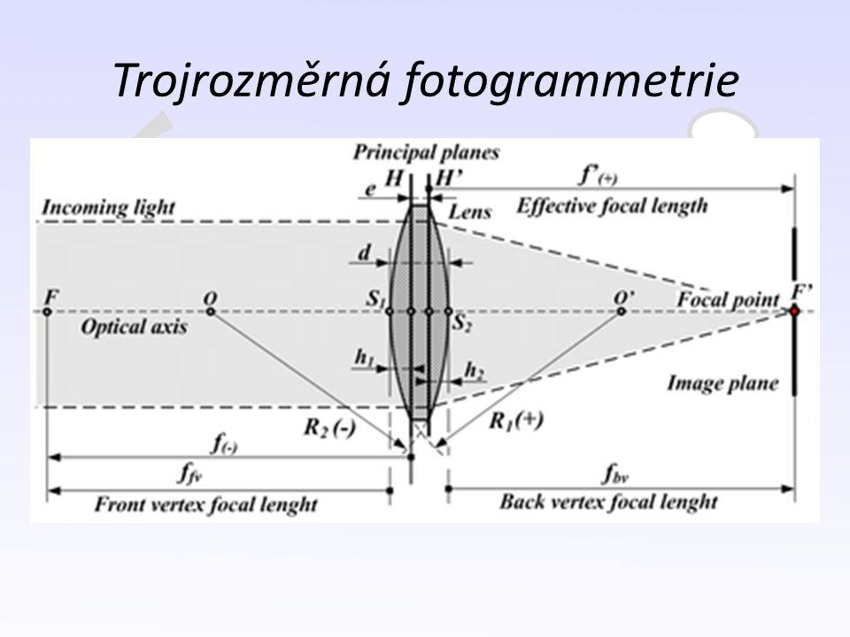 Trojrozměrná fotogrammetrie