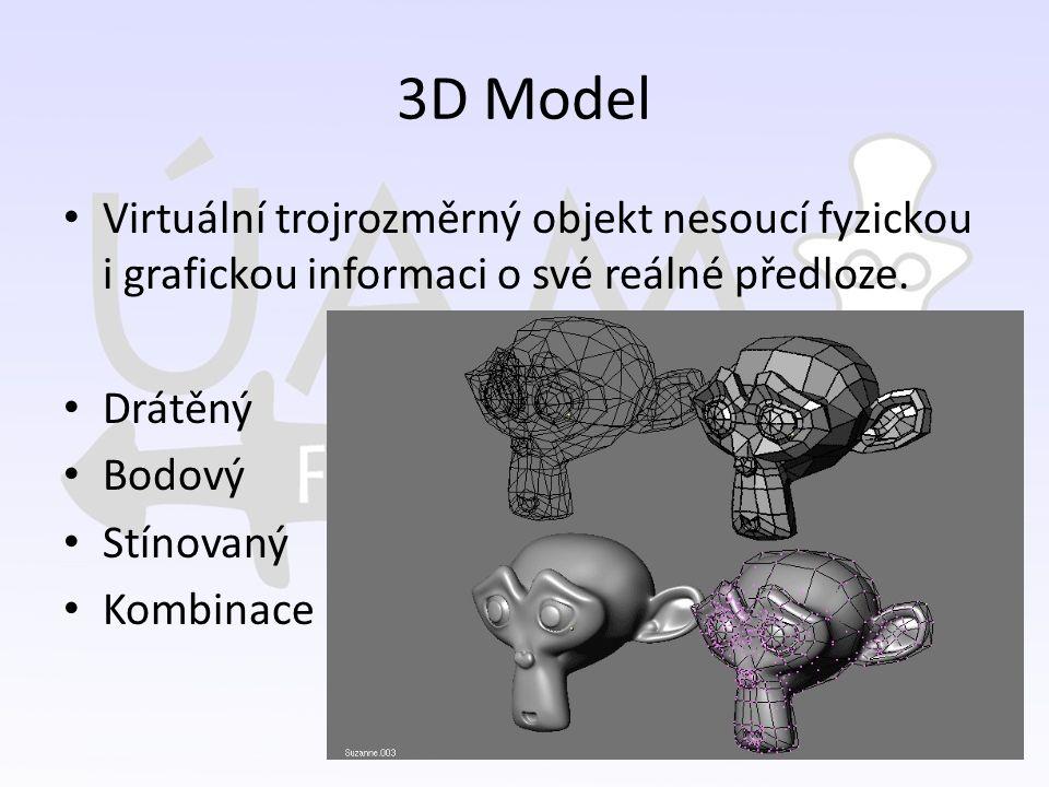 3D Model Virtuální trojrozměrný objekt nesoucí fyzickou i grafickou informaci o své reálné předloze. Drátěný Bodový Stínovaný Kombinace