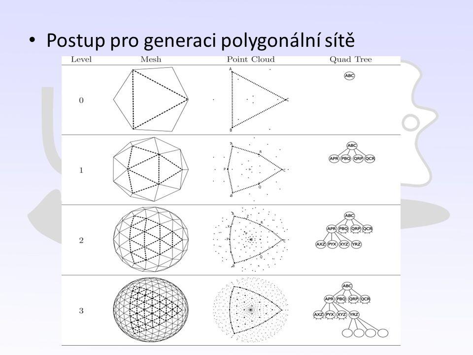 Postup pro generaci polygonální sítě