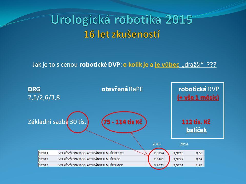 """Jak je to s cenou robotické DVP: o kolik je a je vůbec """"dražší ."""