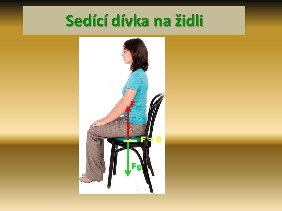 Fg F´ F = 0 Sedící dívka na židli