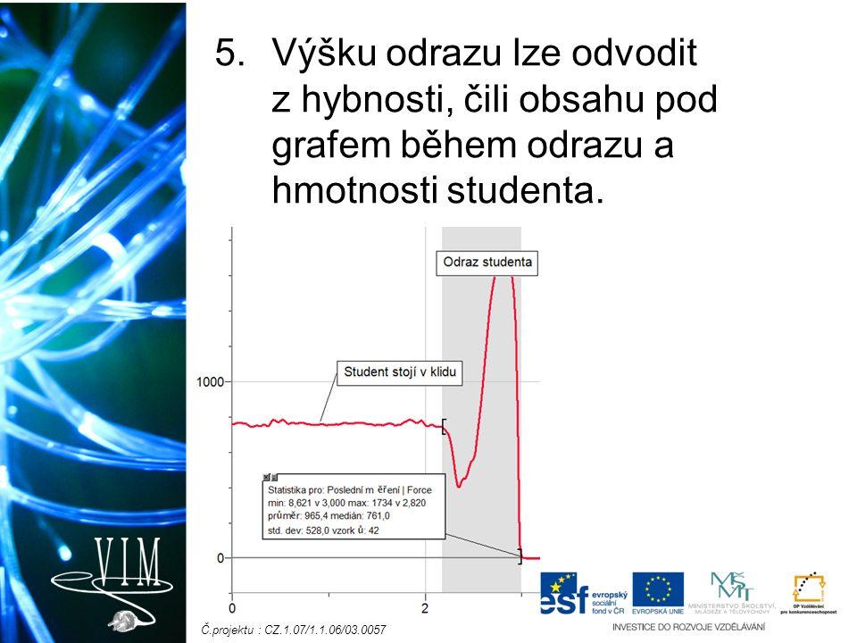 Č.projektu : CZ.1.07/1.1.06/03.0057 5.Výšku odrazu lze odvodit z hybnosti, čili obsahu pod grafem během odrazu a hmotnosti studenta.