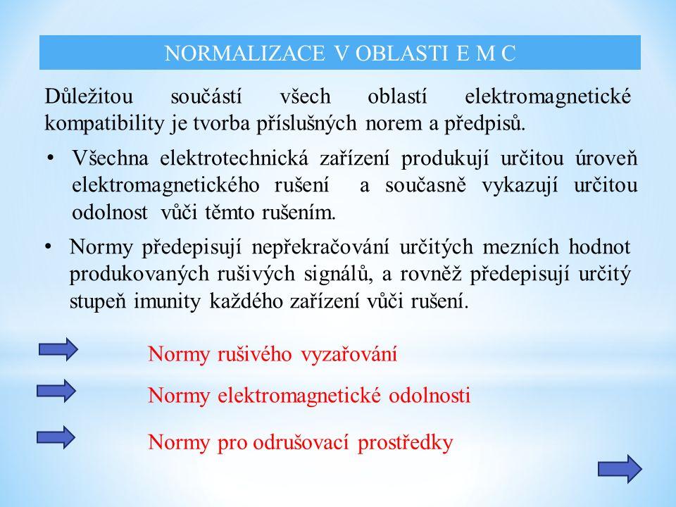 NORMALIZACE V OBLASTI E M C Důležitou součástí všech oblastí elektromagnetické kompatibility je tvorba příslušných norem a předpisů.
