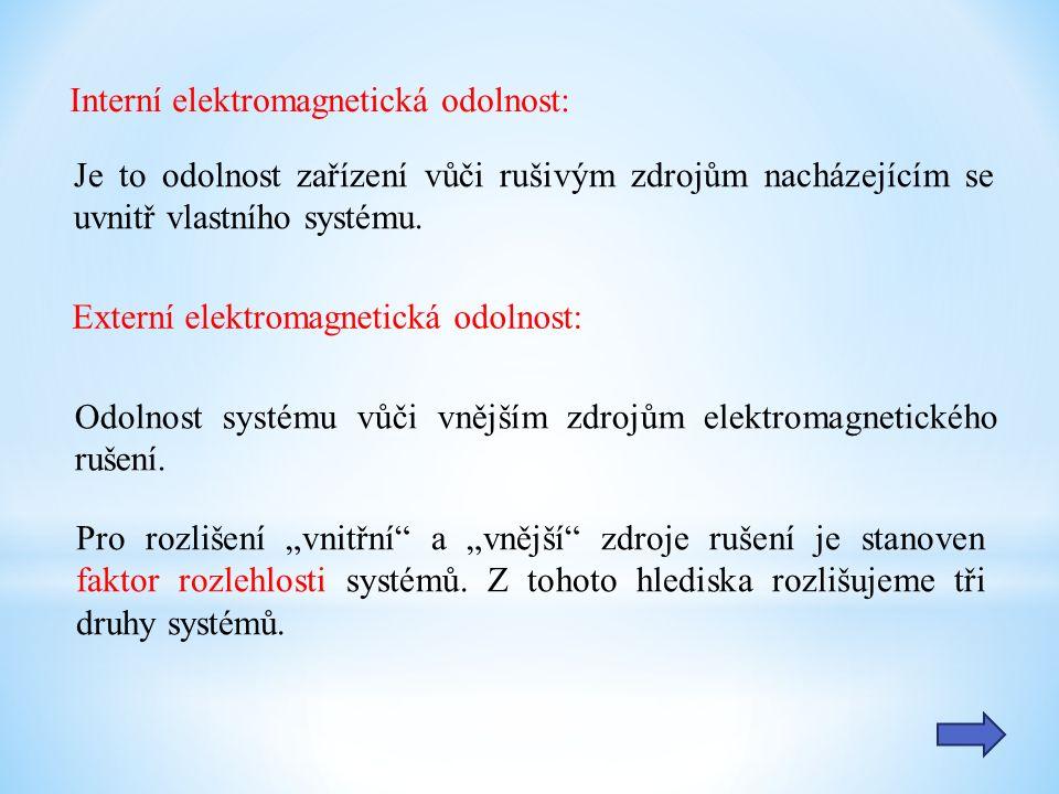 Interní elektromagnetická odolnost: Odolnost systému vůči vnějším zdrojům elektromagnetického rušení.