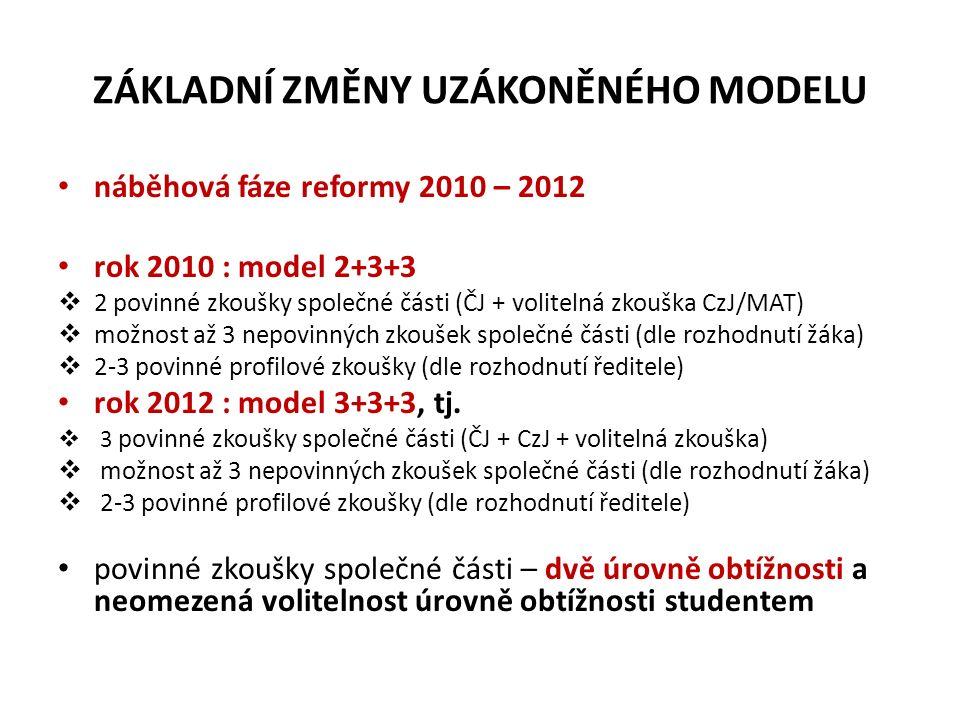 ZÁKLADNÍ ZMĚNY UZÁKONĚNÉHO MODELU náběhová fáze reformy 2010 – 2012 rok 2010 : model 2+3+3  2 povinné zkoušky společné části (ČJ + volitelná zkouška CzJ/MAT)  možnost až 3 nepovinných zkoušek společné části (dle rozhodnutí žáka)  2-3 povinné profilové zkoušky (dle rozhodnutí ředitele) rok 2012 : model 3+3+3, tj.