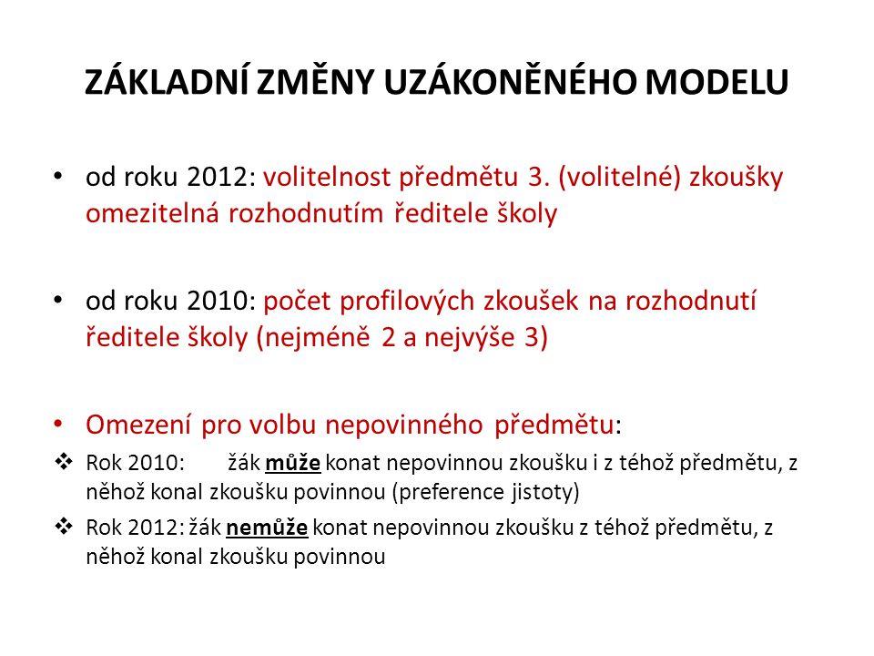 ZÁKLADNÍ ZMĚNY UZÁKONĚNÉHO MODELU od roku 2012: volitelnost předmětu 3. (volitelné) zkoušky omezitelná rozhodnutím ředitele školy od roku 2010: počet