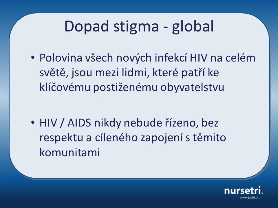 Dopad stigma - global Polovina všech nových infekcí HIV na celém světě, jsou mezi lidmi, které patří ke klíčovému postiženému obyvatelstvu HIV / AIDS