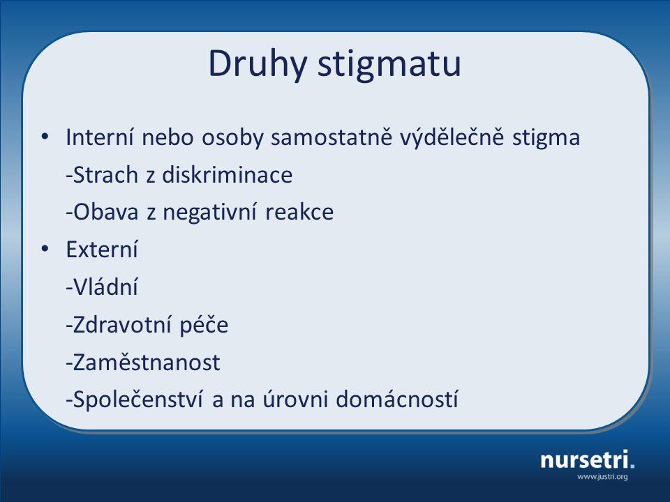 Druhy stigmatu Interní nebo osoby samostatně výdělečně stigma -Strach z diskriminace -Obava z negativní reakce Externí -Vládní -Zdravotní péče -Zaměstnanost -Společenství a na úrovni domácností