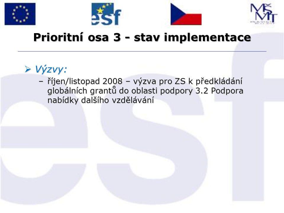 Prioritní osa 3 - stav implementace  Výzvy: –říjen/listopad 2008 – výzva pro ZS k předkládání globálních grantů do oblasti podpory 3.2 Podpora nabídk