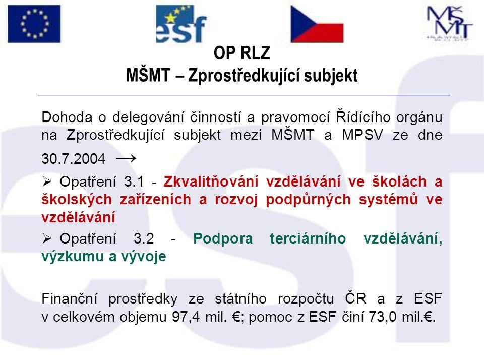 OP RLZ MŠMT – Zprostředkující subjekt Dohoda o delegování činností a pravomocí Řídícího orgánu na Zprostředkující subjekt mezi MŠMT a MPSV ze dne 30.7