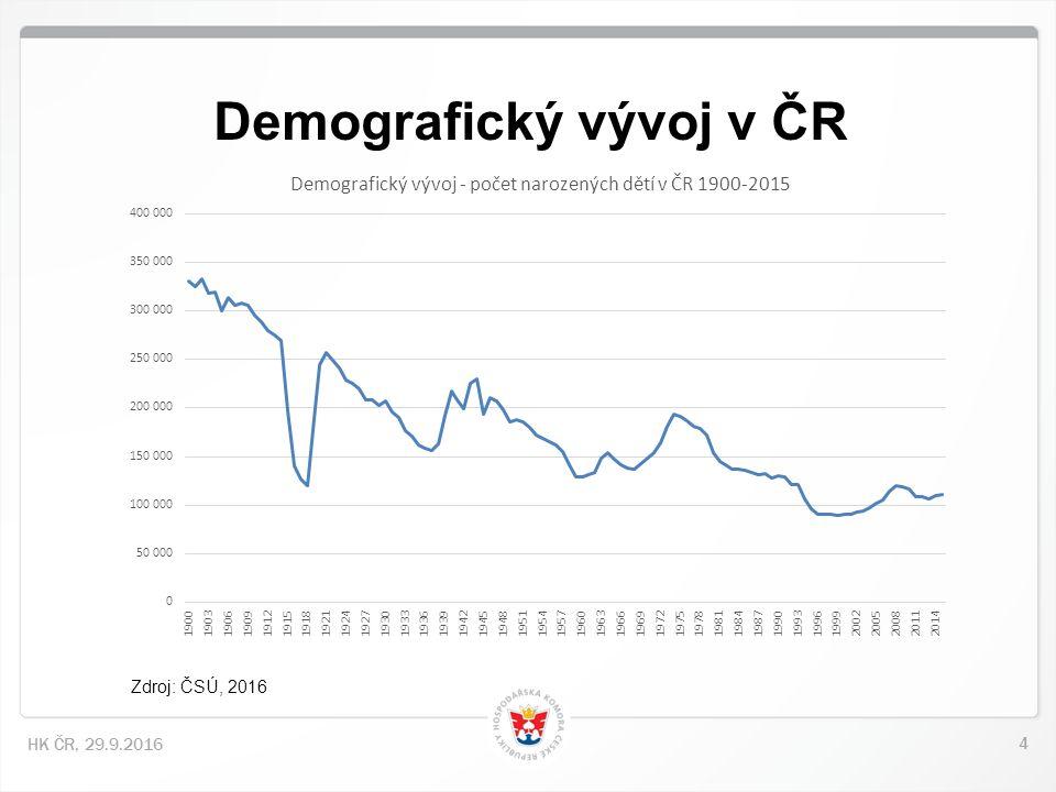 4 HK ČR, 29.9.2016 Demografický vývoj v ČR Zdroj: ČSÚ, 2016