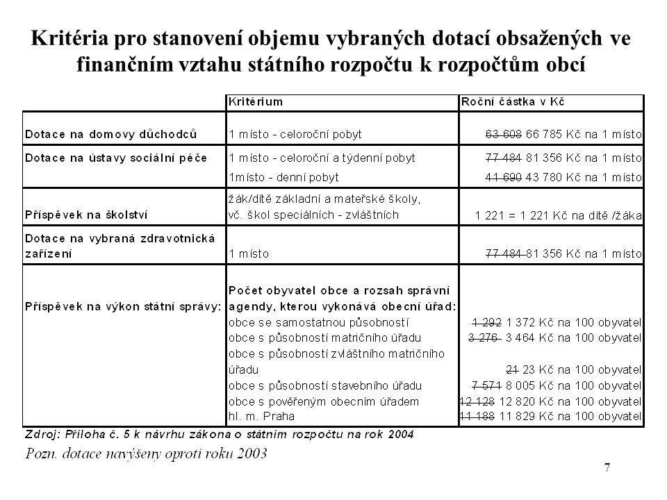 7 Kritéria pro stanovení objemu vybraných dotací obsažených ve finančním vztahu státního rozpočtu k rozpočtům obcí