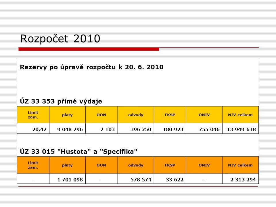 Rozpočet 2010 Rezervy po úpravě rozpočtu k 20. 6.